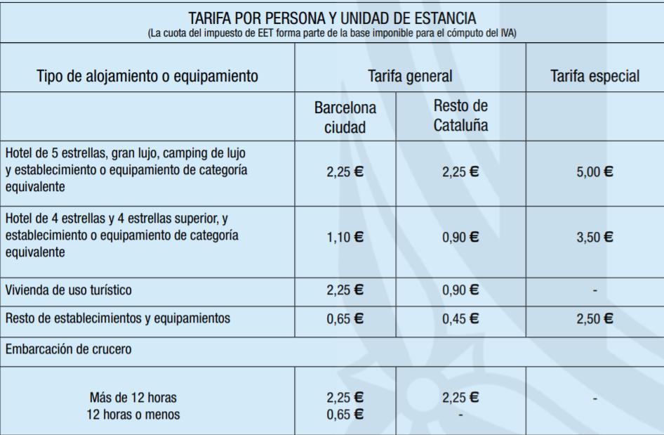 tarifas tasa turística